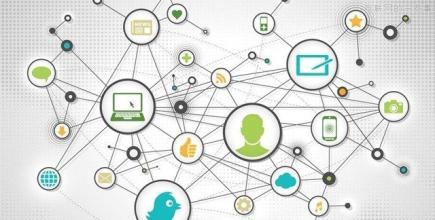 王通:网络营销人才必备的10种技能