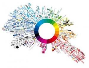 自媒体运营过程与经验:怎么做一个自媒体?