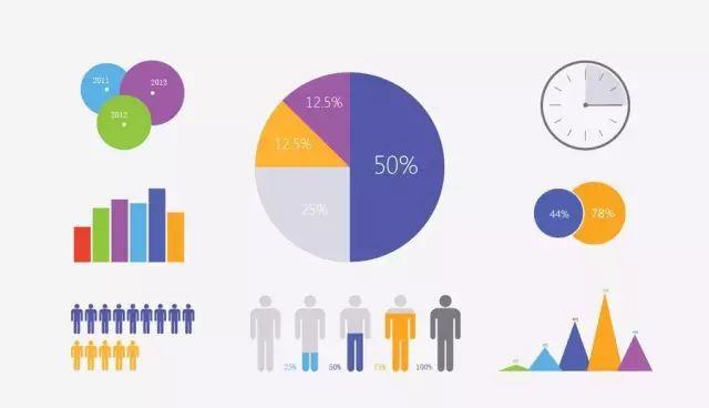 用户运营的三种思维层级,你在哪一层?