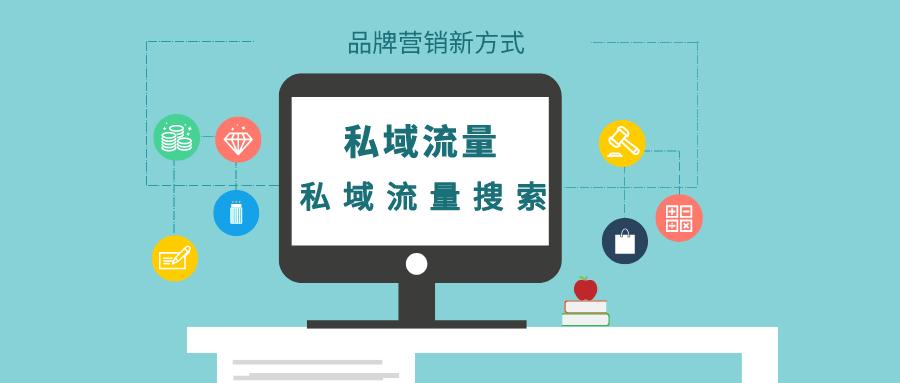 私域流量+私域搜索,品牌展示、产品营销新趋势