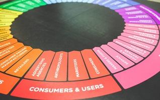 用户运营的核心本质是什么?分级,分类,分阶段